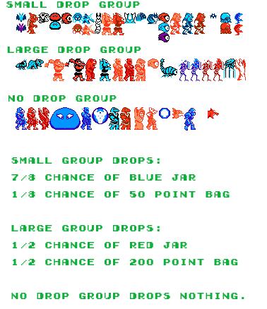 Zelda2DropChart-v7.png
